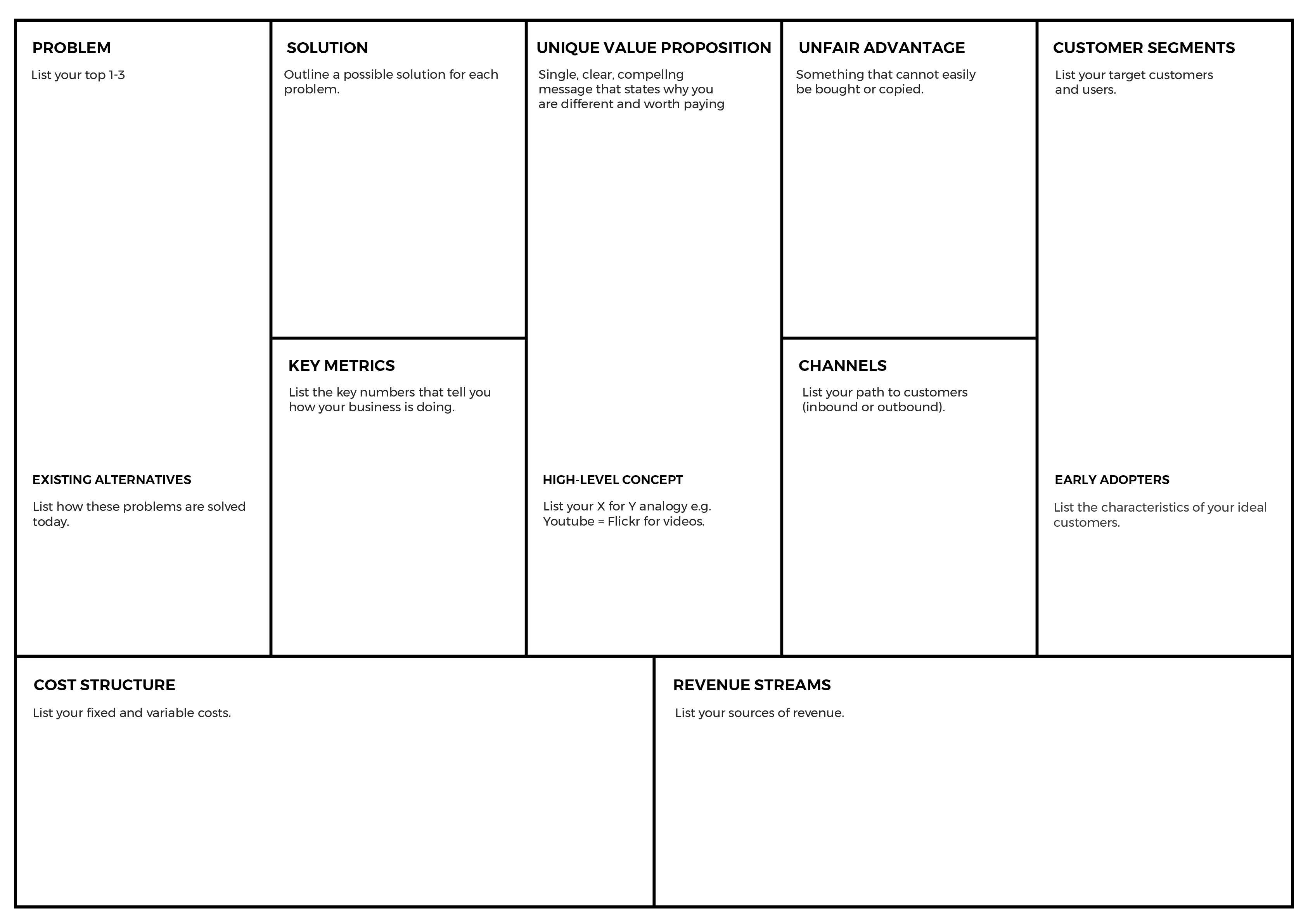 Nova Lean Canvas business model for startup founders